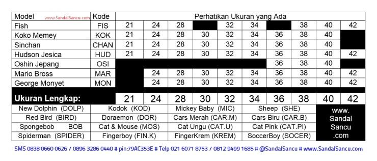 Harga Sandal Lucu di Bekasi